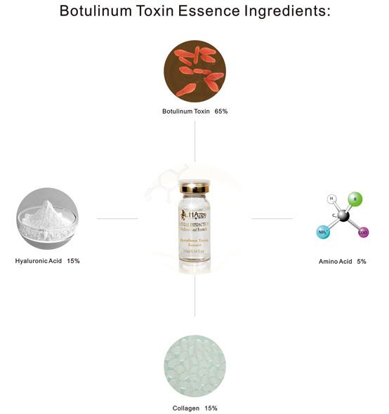 Сыворотка с ботулотоксином Botulinum Toxin Serum Happy+